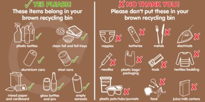 Recycling Bin Sticker image